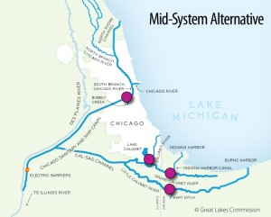 3.1-13-GLC 2012 restoration proposal to separate Great Lakes and Mississippi River Basins